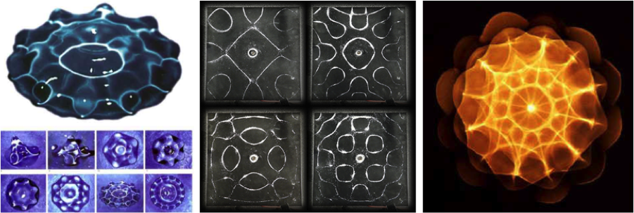cymatics - science