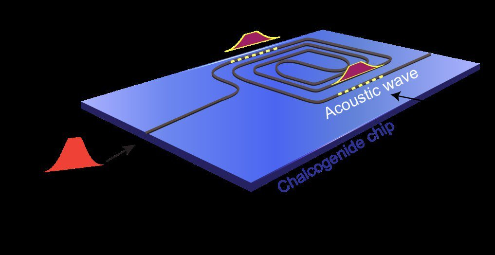 stylised chip design - science