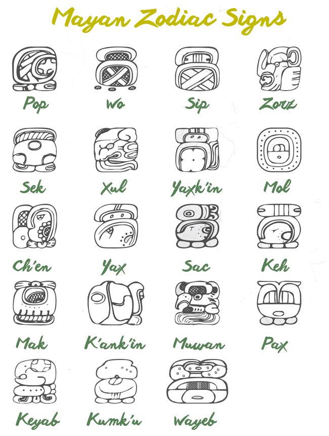 mayan calander 1 - zodiac