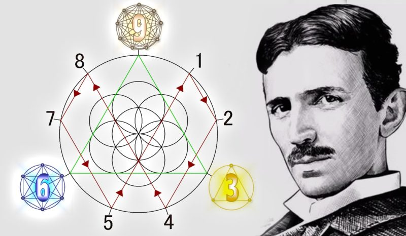 What Did Nikola Tesla Try To Make The World Understand The Mystery Behind Numbers 3 6 and 9 Revealed - science