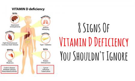 vitamin d 450x270 - curious